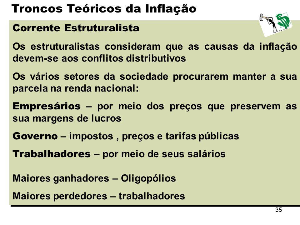 35 Corrente Estruturalista Os estruturalistas consideram que as causas da inflação devem-se aos conflitos distributivos Os vários setores da sociedade