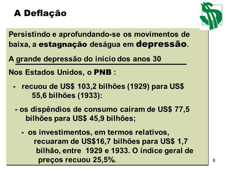 7 É a volta à estabilidade da economia como um todo, após período dos deflacionários.