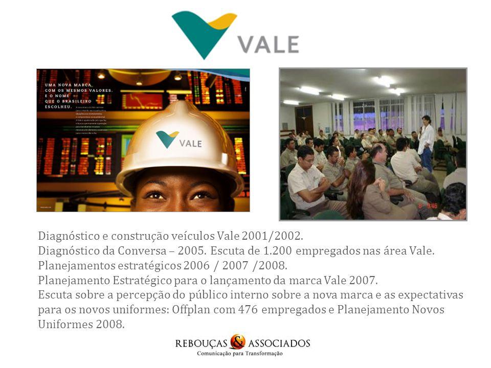 Após Vale Foi realizado todo o planejamento estratégico e de Comunicação para a Após Vale.