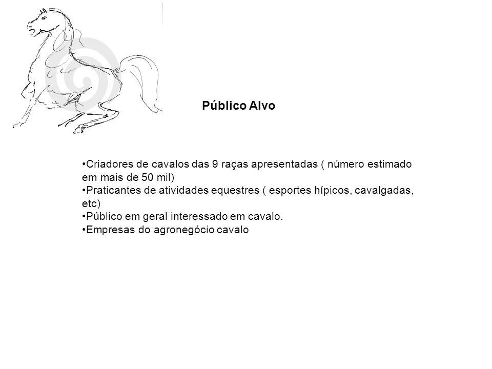 Público Alvo Criadores de cavalos das 9 raças apresentadas ( número estimado em mais de 50 mil) Praticantes de atividades equestres ( esportes hípicos, cavalgadas, etc) Público em geral interessado em cavalo.