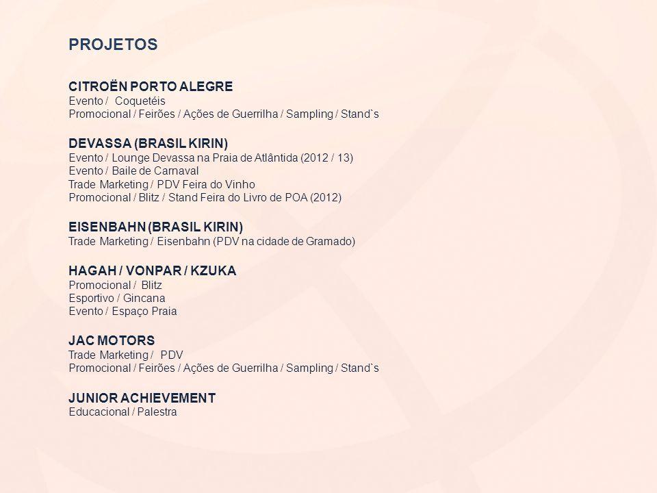 PROJETOS CITROËN PORTO ALEGRE Evento / Coquetéis Promocional / Feirões / Ações de Guerrilha / Sampling / Stand`s DEVASSA (BRASIL KIRIN) Evento / Loung