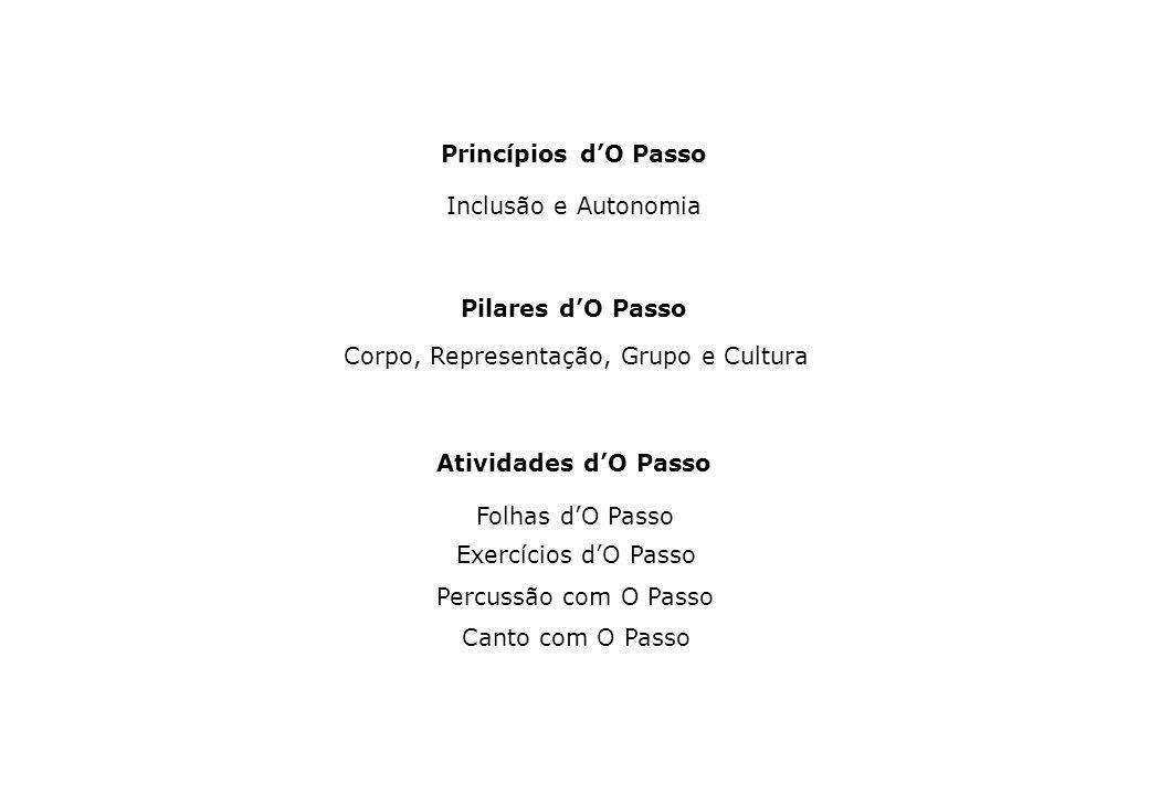 Princípios dO Passo Inclusão e Autonomia Pilares dO Passo Corpo, Representação, Grupo e Cultura Atividades dO Passo Folhas dO Passo Exercícios dO Pass