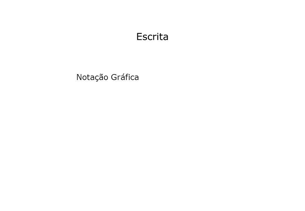 Notação Gráfica Escrita