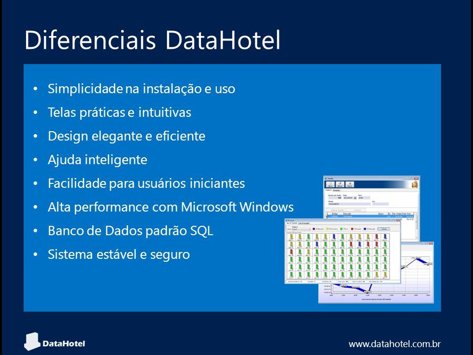 Diferenciais DataHotel www.datahotel.com.br Simplicidade na instalação e uso Telas práticas e intuitivas Design elegante e eficiente Ajuda inteligente