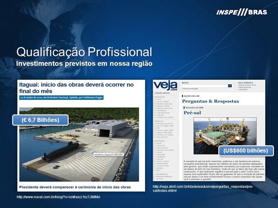 Qualificação Profissional Investimentos previstos em nossa região http://www.naval.com.br/blog/?s=icn#axzz1szTJlMMe http://veja.abril.com.br/idade/exclusivo/perguntas_respostas/pre- sal/index.shtml (US$600 bilhões) ( 6,7 Bilhões)