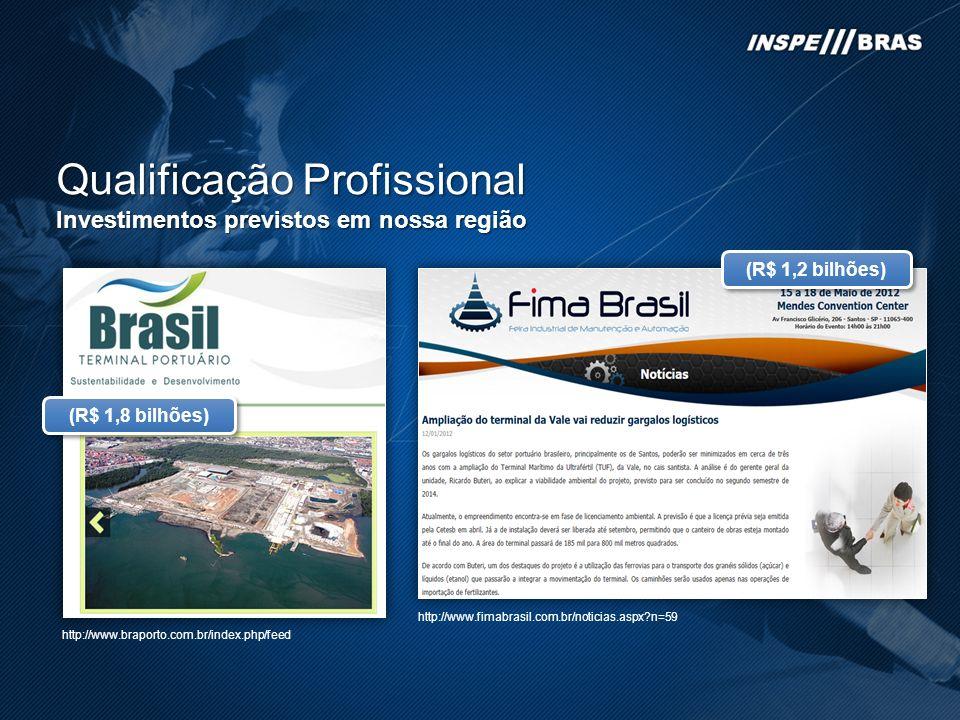 Qualificação Profissional Investimentos previstos em nossa região http://www.braporto.com.br/index.php/feed http://www.fimabrasil.com.br/noticias.aspx?n=59 (R$ 1,2 bilhões) (R$ 1,8 bilhões)