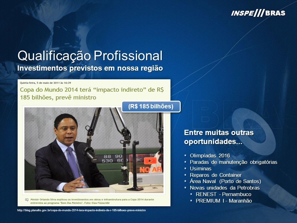 Qualificação Profissional Investimentos previstos em nossa região (R$ 185 bilhões) Entre muitas outras oportunidades... Olimpíadas 2016 Olimpíadas 201