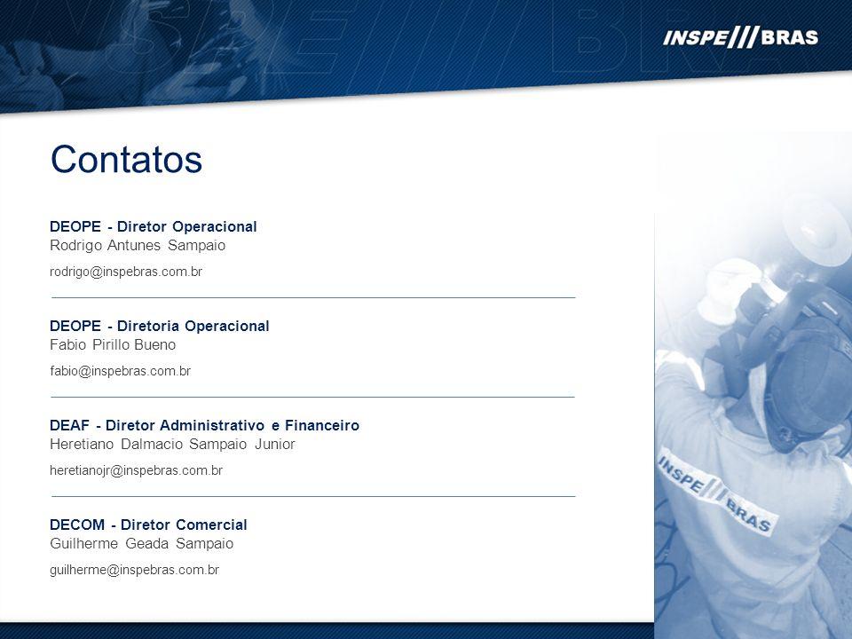 Contatos DEOPE - Diretor Operacional Rodrigo Antunes Sampaio rodrigo@inspebras.com.br DEOPE - Diretoria Operacional Fabio Pirillo Bueno fabio@inspebra