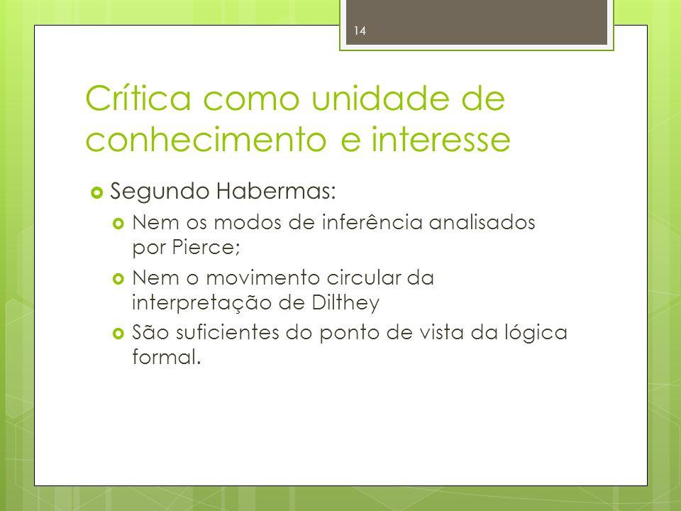 Crítica como unidade de conhecimento e interesse Segundo Habermas: Nem os modos de inferência analisados por Pierce; Nem o movimento circular da inter