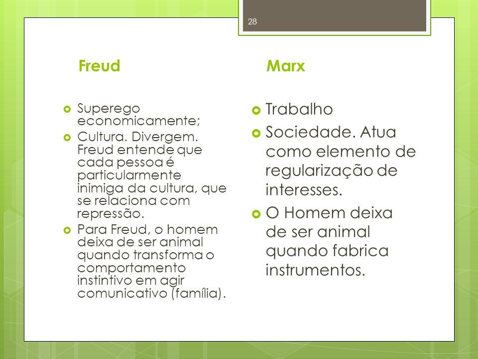 Freud Superego economicamente; Cultura. Divergem. Freud entende que cada pessoa é particularmente inimiga da cultura, que se relaciona com repressão.