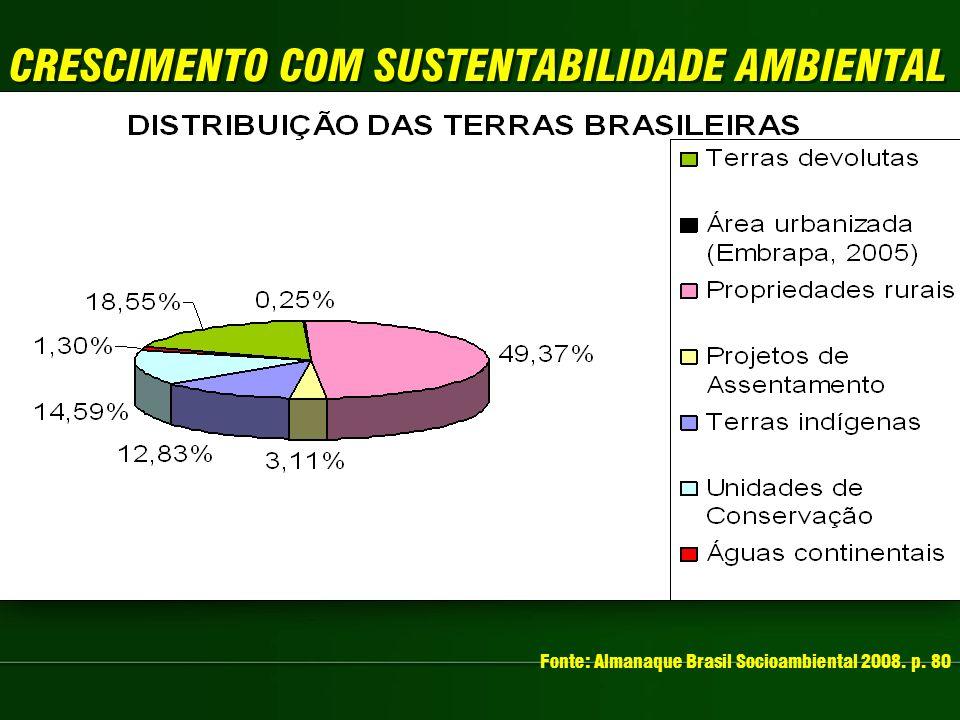 Fonte: Almanaque Brasil Socioambiental 2008. p. 80
