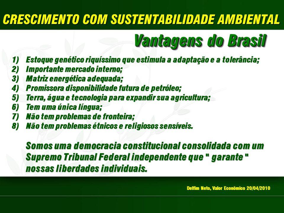 CRESCIMENTO COM SUSTENTABILIDADE AMBIENTAL Vantagens do Brasil