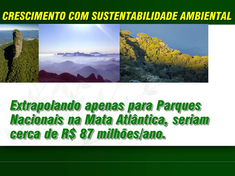 CRESCIMENTO COM SUSTENTABILIDADE AMBIENTAL Extrapolando apenas para Parques Nacionais na Mata Atlântica, seriam cerca de R$ 87 milhões/ano.