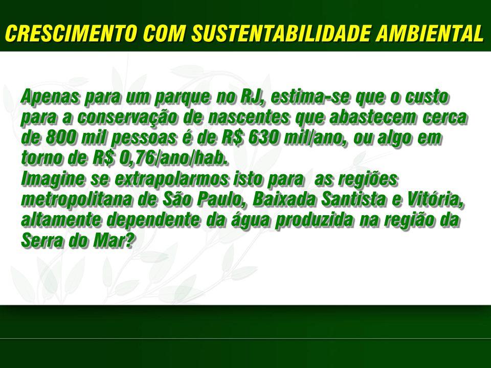 CRESCIMENTO COM SUSTENTABILIDADE AMBIENTAL Apenas para um parque no RJ, estima-se que o custo para a conservação de nascentes que abastecem cerca de 800 mil pessoas é de R$ 630 mil/ano, ou algo em torno de R$ 0,76/ano/hab.