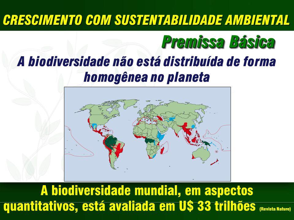 CRESCIMENTO COM SUSTENTABILIDADE AMBIENTAL A biodiversidade não está distribuída de forma homogênea no planeta Premissa Básica A biodiversidade mundial, em aspectos quantitativos, está avaliada em U$ 33 trilhões (Revista Nature)