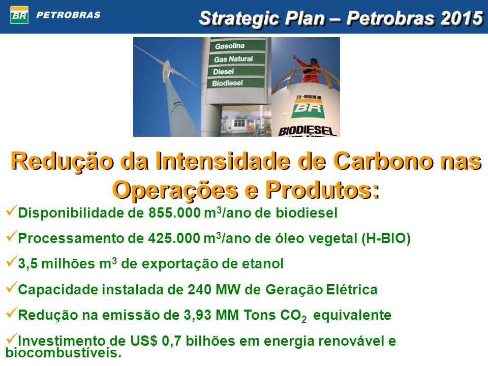 Strategic Plan – Petrobras 2015 Disponibilidade de 855.000 m 3 /ano de biodiesel Processamento de 425.000 m 3 /ano de óleo vegetal (H-BIO) 3,5 milhões