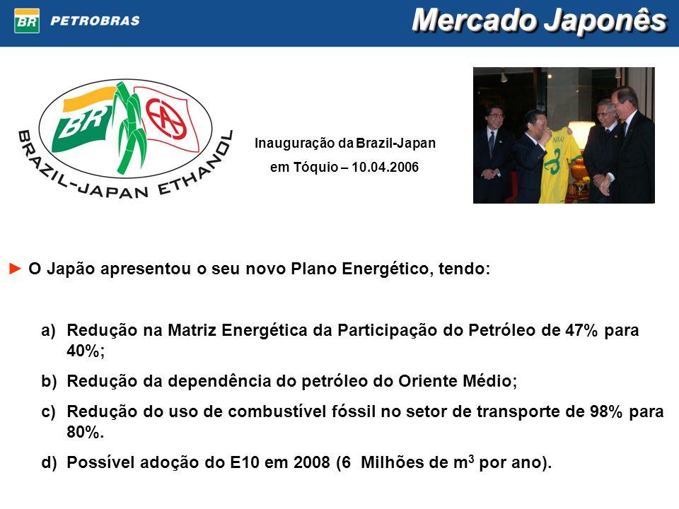 Mercado Japonês Inauguração da Brazil-Japan em Tóquio – 10.04.2006 O Japão apresentou o seu novo Plano Energético, tendo: a)Redução na Matriz Energéti