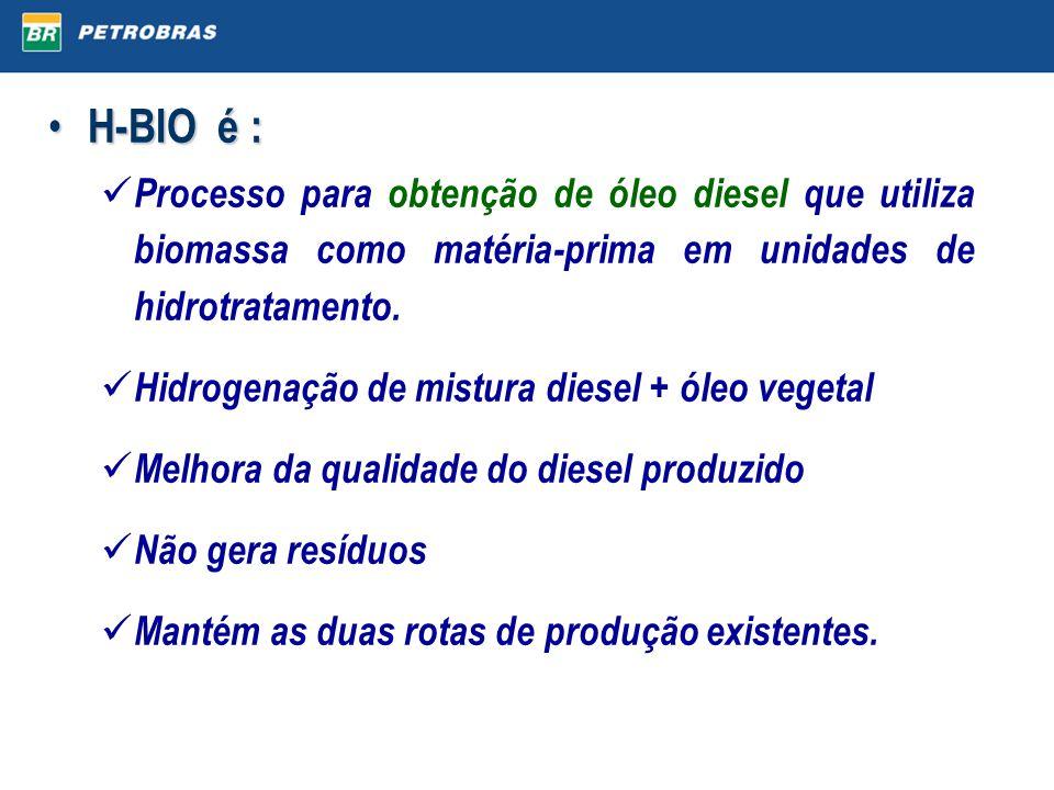 H-BIO é : H-BIO é : Processo para obtenção de óleo diesel que utiliza biomassa como matéria-prima em unidades de hidrotratamento. Hidrogenação de mist