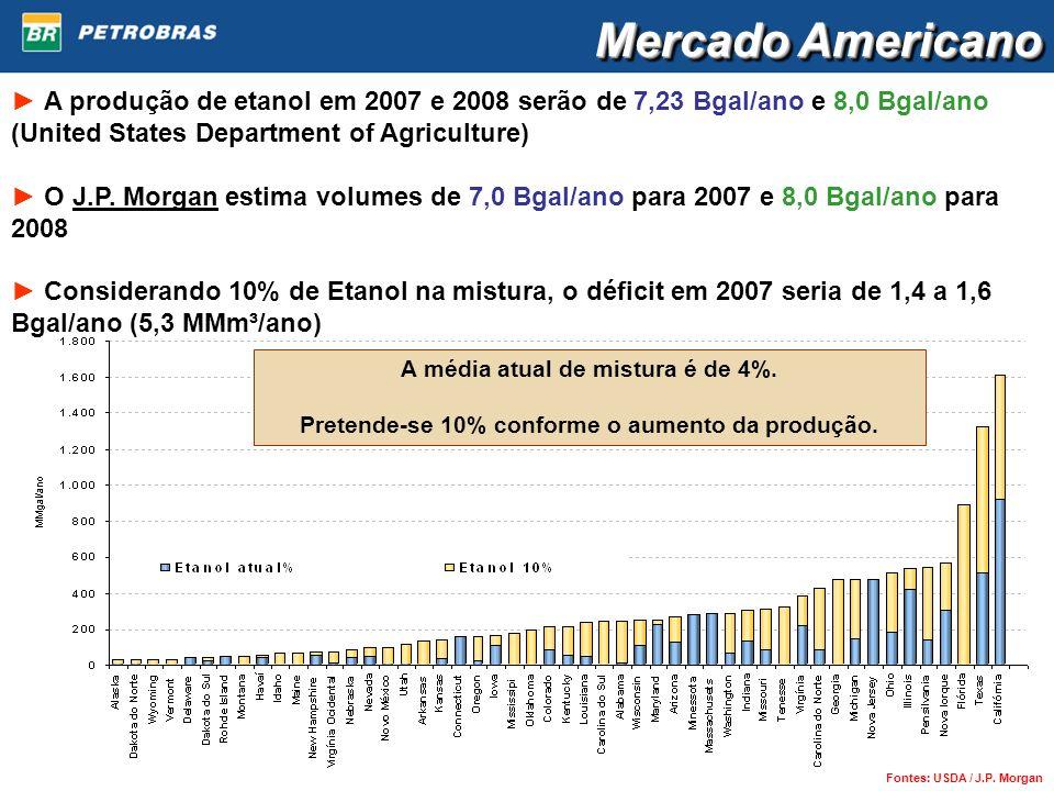 A produção de etanol em 2007 e 2008 serão de 7,23 Bgal/ano e 8,0 Bgal/ano (United States Department of Agriculture) O J.P. Morgan estima volumes de 7,