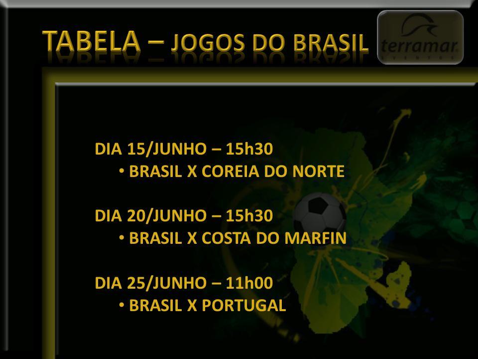 DIA 15/JUNHO – 15h30 BRASIL X COREIA DO NORTE DIA 20/JUNHO – 15h30 BRASIL X COSTA DO MARFIN DIA 25/JUNHO – 11h00 BRASIL X PORTUGAL