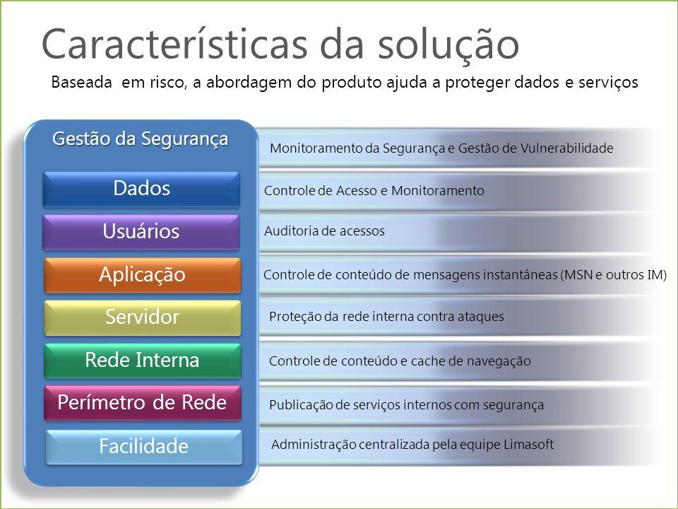 LIMABOX Overview da solução