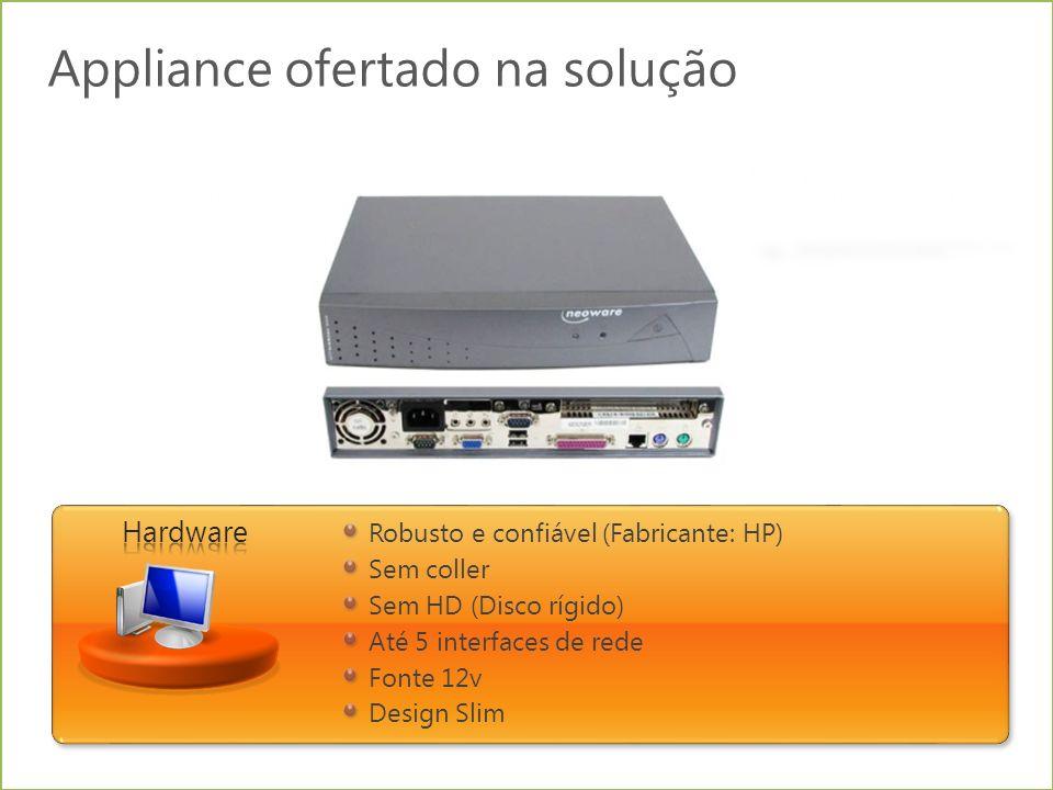 Appliance ofertado na solução Robusto e confiável (Fabricante: HP) Sem coller Sem HD (Disco rígido) Até 5 interfaces de rede Fonte 12v Design Slim