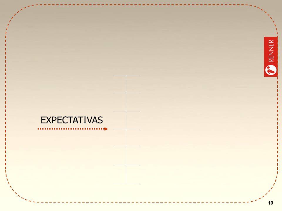 10 EXPECTATIVAS