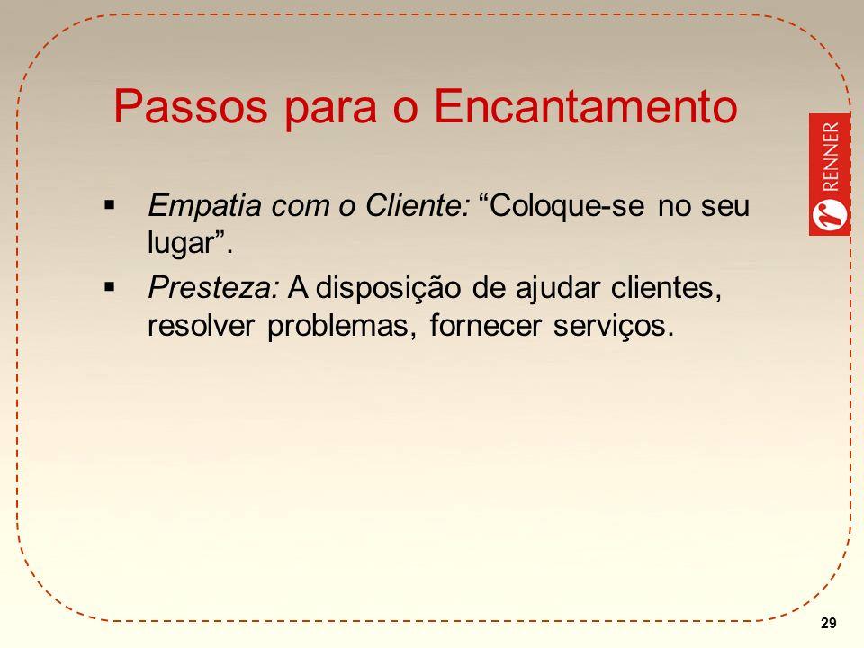 29 Passos para o Encantamento Empatia com o Cliente: Coloque-se no seu lugar. Presteza: A disposição de ajudar clientes, resolver problemas, fornecer