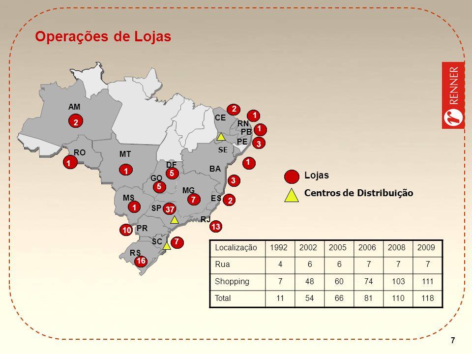 7 Operações de Lojas Centros de Distribuição Lojas Localização199220022005200620082009 Rua466777 Shopping7486074103111 Total11546681110118 SE