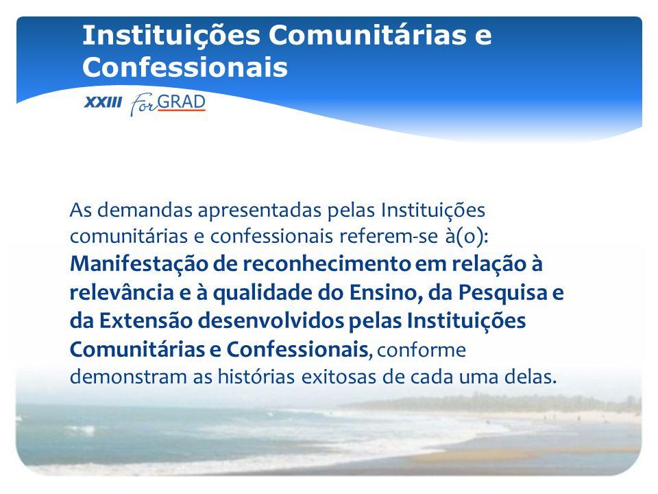 As demandas apresentadas pelas Instituições comunitárias e confessionais referem-se à(o): Manifestação de reconhecimento em relação à relevância e à q