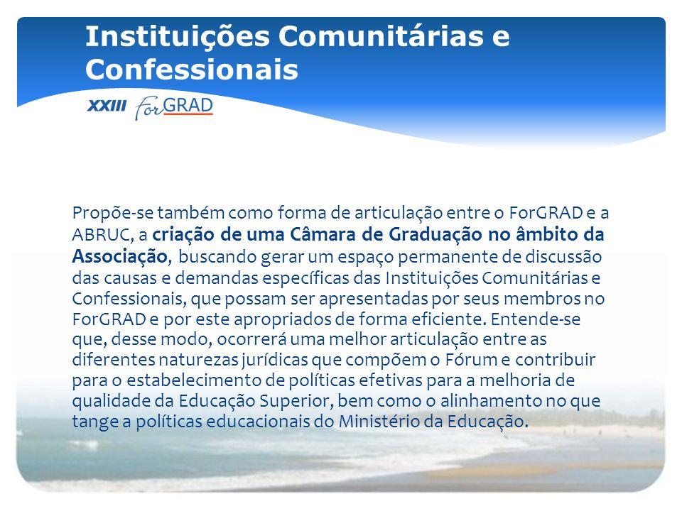 Propõe-se também como forma de articulação entre o ForGRAD e a ABRUC, a criação de uma Câmara de Graduação no âmbito da Associação, buscando gerar um