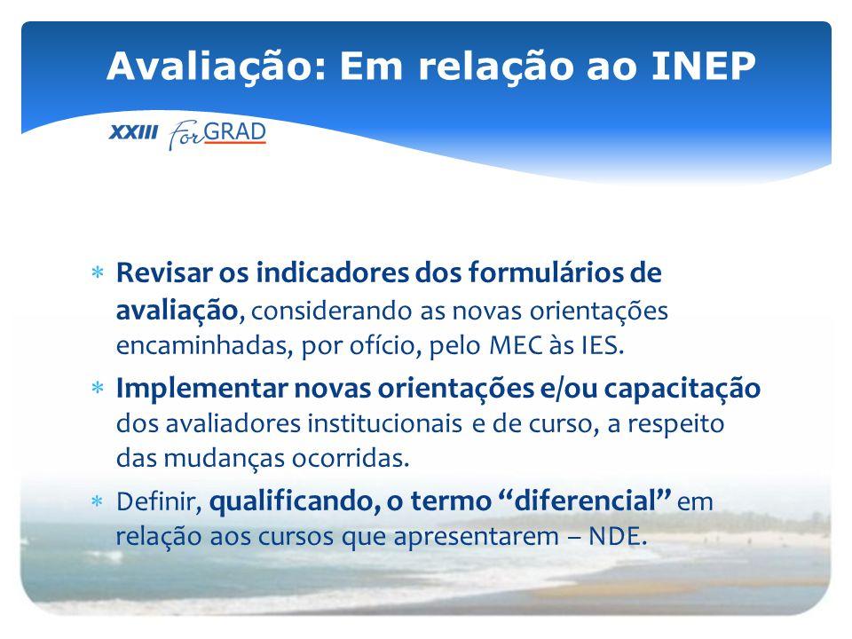 Revisar os indicadores dos formulários de avaliação, considerando as novas orientações encaminhadas, por ofício, pelo MEC às IES. Implementar novas or