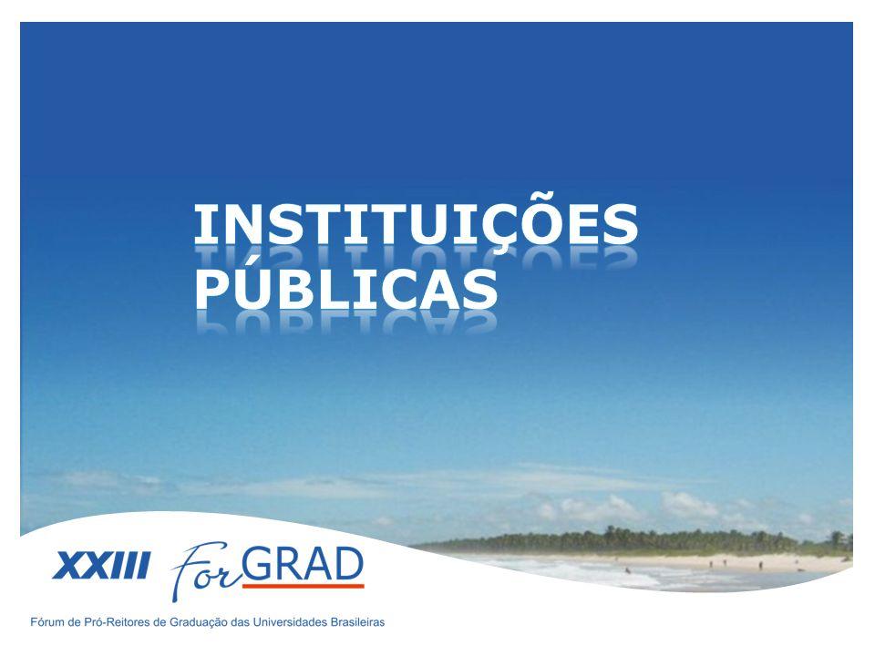 Considerar as regionalidades e suas demandas na formulação de cursos ou perfis formativos quando da construção dos referenciais da graduação e no processo de avaliação e regulação dos cursos de graduação.