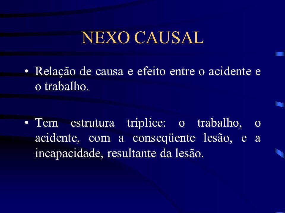NEXO CAUSAL Relação de causa e efeito entre o acidente e o trabalho. Tem estrutura tríplice: o trabalho, o acidente, com a conseqüente lesão, e a inca