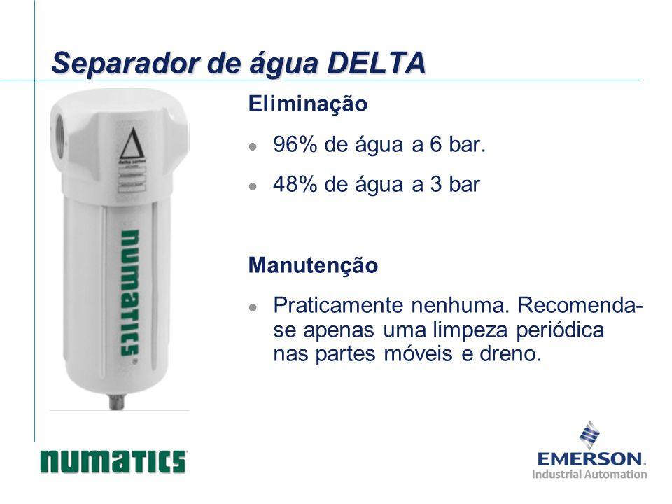 Eliminação 96% de água a 6 bar. 48% de água a 3 bar Manutenção Praticamente nenhuma. Recomenda- se apenas uma limpeza periódica nas partes móveis e dr