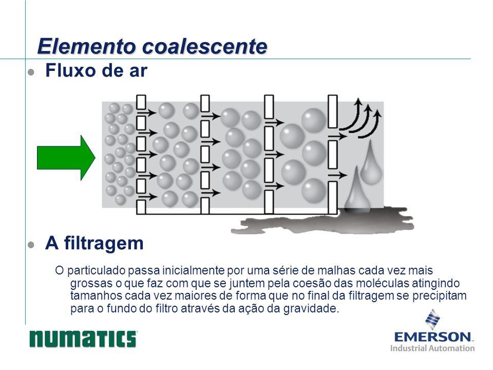 Air Fluxo de ar A filtragem O particulado passa inicialmente por uma série de malhas cada vez mais grossas o que faz com que se juntem pela coesão das