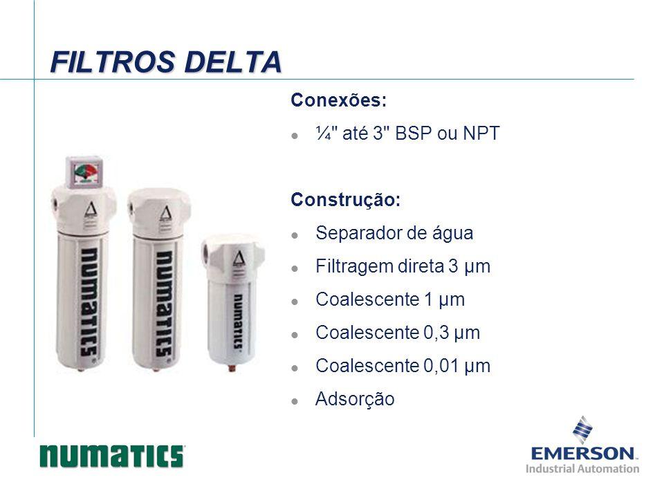 Aplicações específicas Saida do compressor Derivações de linha Utilização: FILTROS DELTA