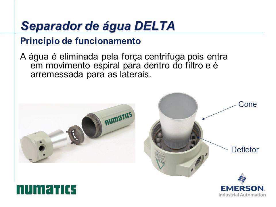 Cone Princípio de funcionamento A água é eliminada pela força centrifuga pois entra em movimento espiral para dentro do filtro e é arremessada para as