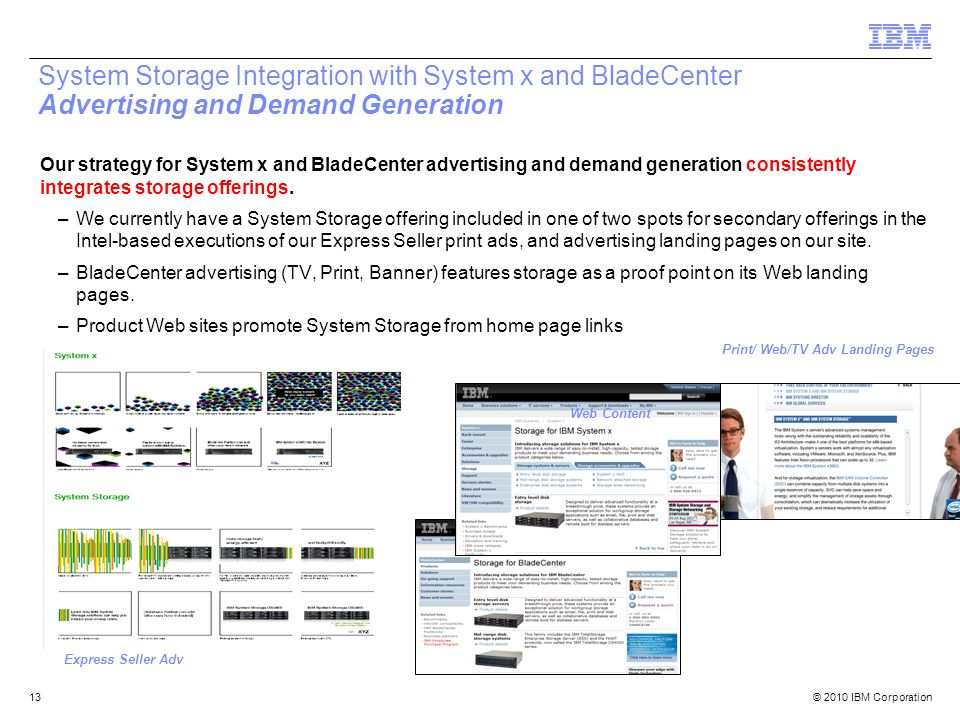 © 2010 IBM Corporation13 System Storage Integration with System x and BladeCenter Advertising and Demand Generation Our strategy for System x and Blad