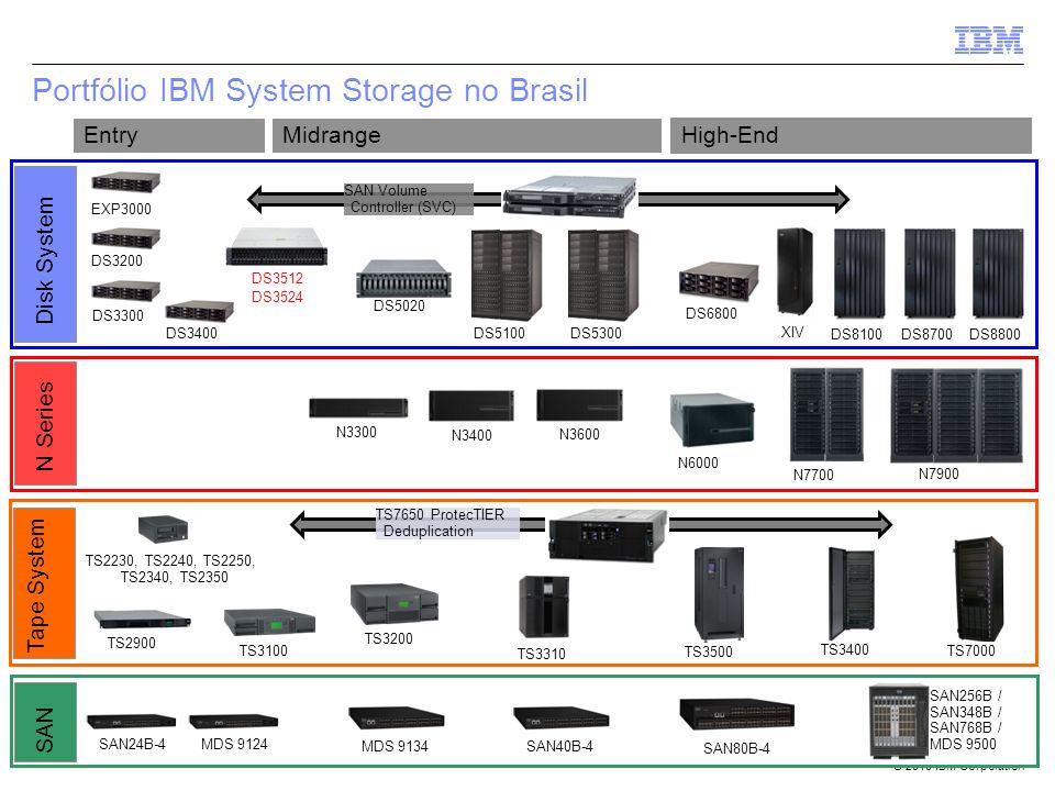 © 2010 IBM Corporation Portfólio IBM System Storage no Brasil 14 EntryMidrange DS8100 Disk System High-End DS5300 DS3200 DS3300 DS3400 DS6800 DS5020 X