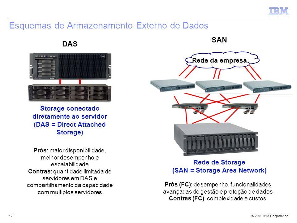 © 2010 IBM Corporation17 SAN Rede de Storage (SAN = Storage Area Network) Prós (FC): desempenho, funcionalidades avançadas de gestão e proteção de dad