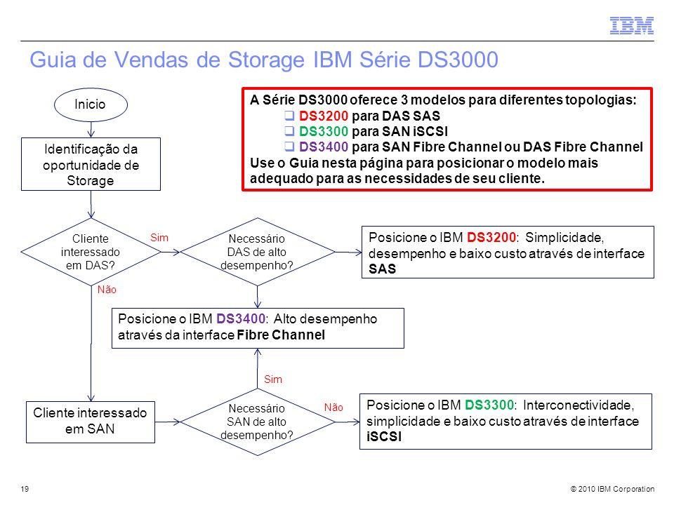 © 2010 IBM Corporation19 Guia de Vendas de Storage IBM Série DS3000 Inicio Posicione o IBM DS3200: Simplicidade, desempenho e baixo custo através de i