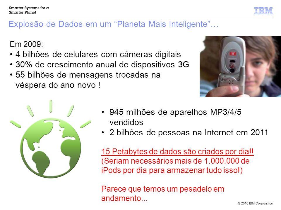 © 2010 IBM Corporation Explosão de Dados em um Planeta Mais Inteligente… Em 2009: 4 bilhões de celulares com câmeras digitais 30% de crescimento anual