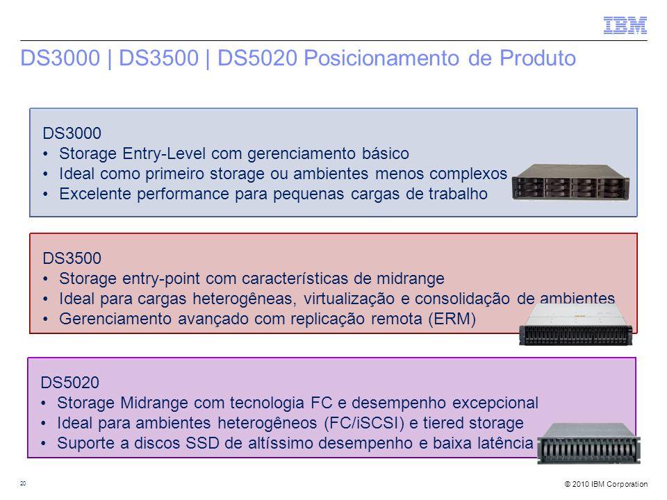© 2010 IBM Corporation DS3000 | DS3500 | DS5020 Posicionamento de Produto 20 DS3000 Storage Entry-Level com gerenciamento básico Ideal como primeiro s