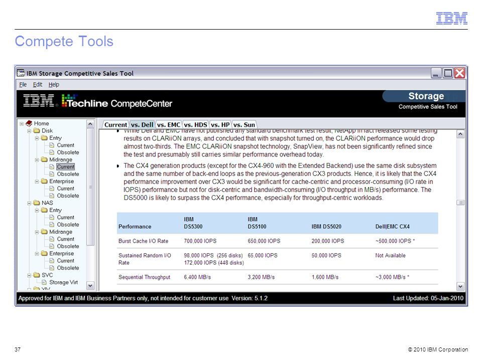 © 2010 IBM Corporation37 Compete Tools
