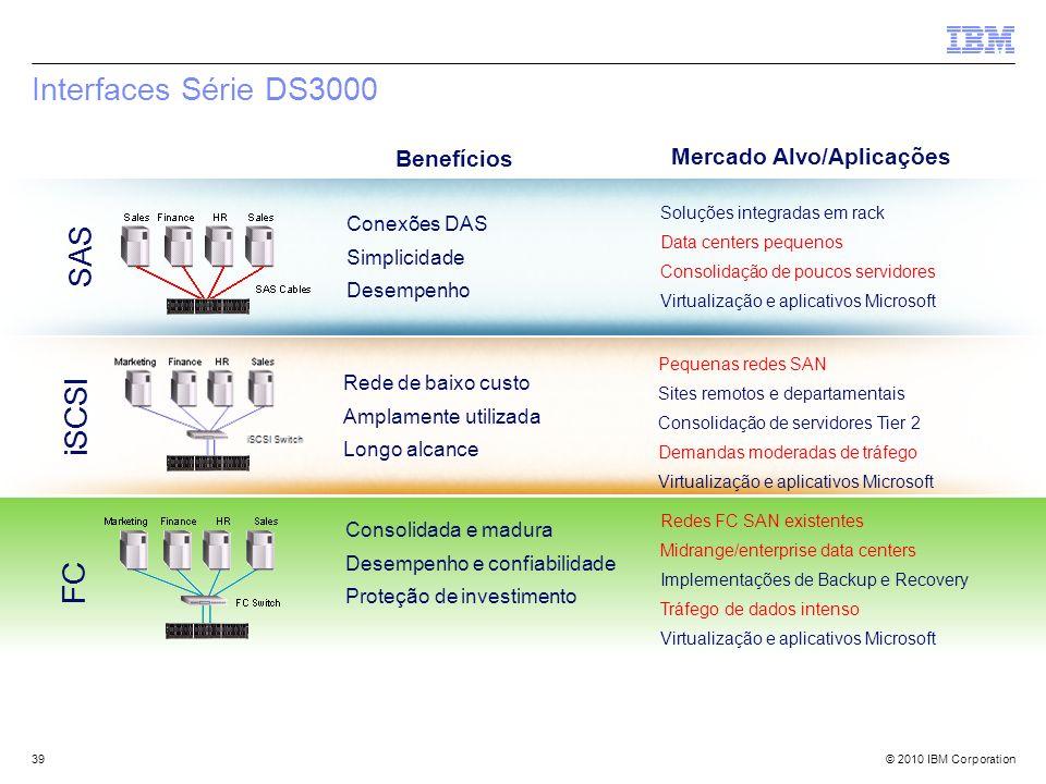 © 2010 IBM Corporation39 FC iSCSI SAS Conexões DAS Simplicidade Desempenho Consolidada e madura Desempenho e confiabilidade Proteção de investimento R