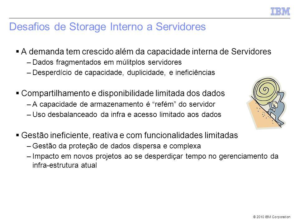 © 2010 IBM Corporation A demanda tem crescido além da capacidade interna de Servidores –Dados fragmentados em múlitplos servidores –Desperdício de cap