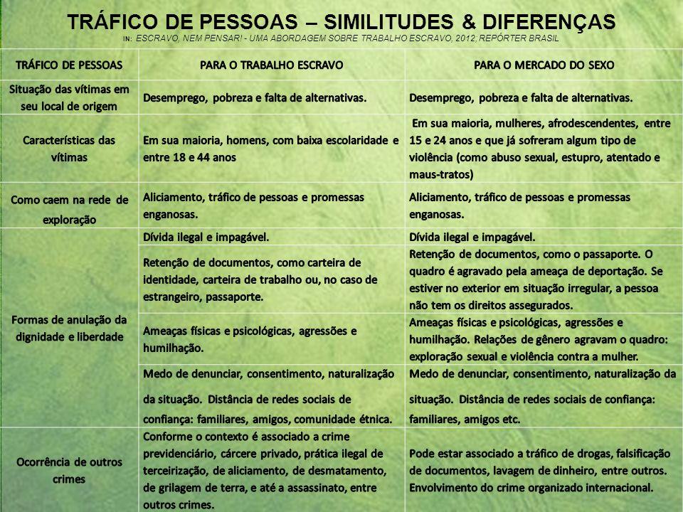 TRÁFICO DE PESSOAS – SIMILITUDES & DIFERENÇAS IN: ESCRAVO, NEM PENSAR! - UMA ABORDAGEM SOBRE TRABALHO ESCRAVO, 2012; REPÓRTER BRASIL