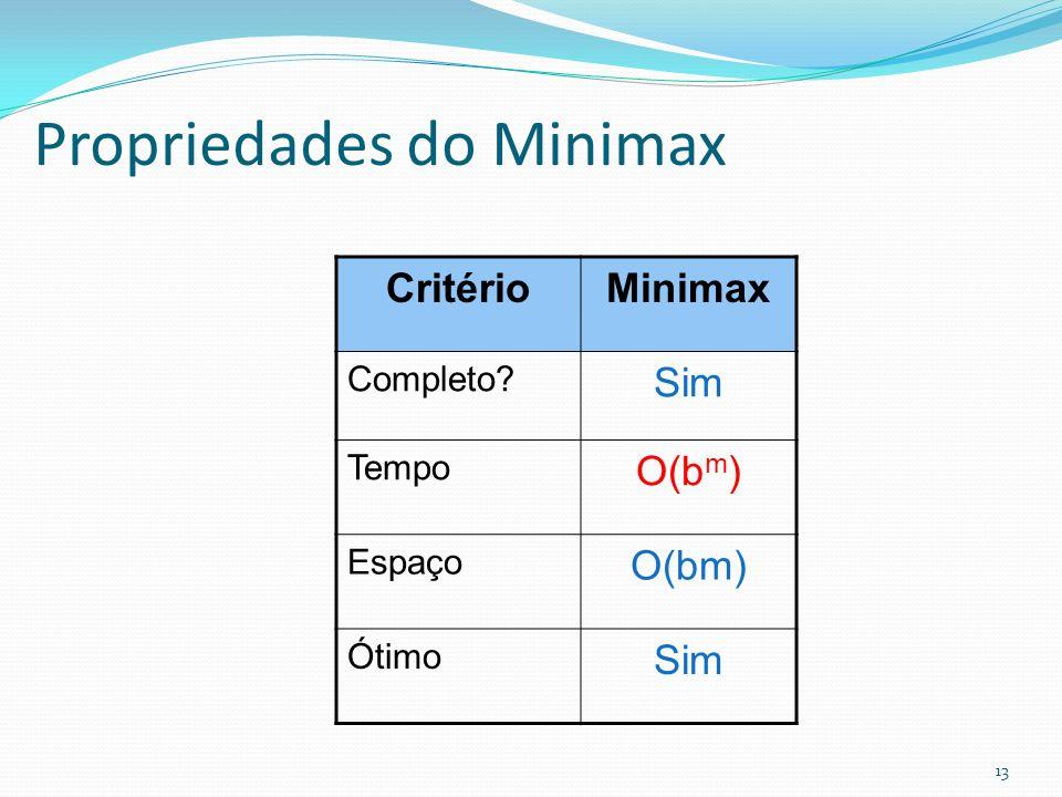 13 Propriedades do Minimax CritérioMinimax Completo? Sim Tempo O(b m ) Espaço O(bm) Ótimo Sim