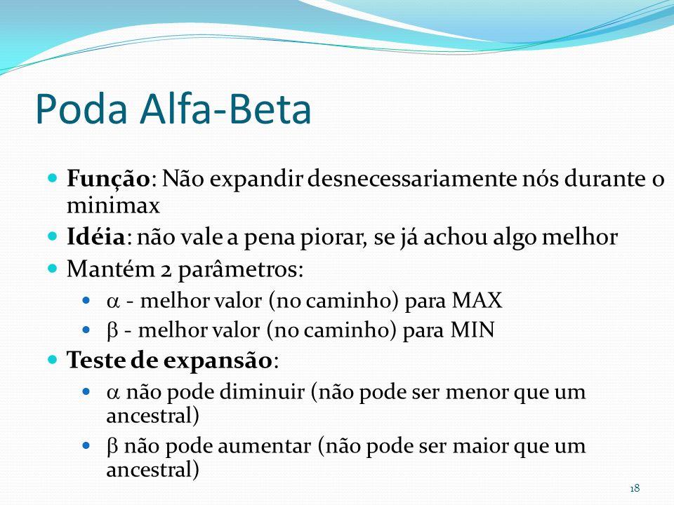 Poda Alfa-Beta Função: Não expandir desnecessariamente nós durante o minimax Idéia: não vale a pena piorar, se já achou algo melhor Mantém 2 parâmetro
